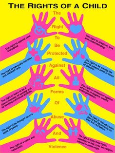child's rights and responsibilities examples - - Image Search Results Children's Rights And Responsibilities, Rights Respecting Schools, Safeguarding Children, Protective Behaviours, Child Abuse Prevention, Child Day, Social Work, Child Development, Classroom Displays