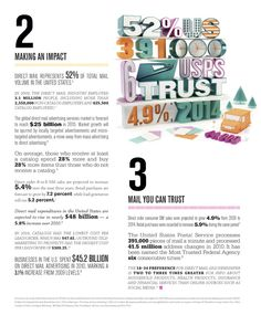 Direct Mail has proven to make an impact and is expected to grow through 2014, as shown in this 2011 infographic