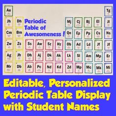 Also check out the  :) FREE Growth Mindset Editable Name TagsLet your Science students know that you think they're awesome!  You can very quickly and easily create a colorful bulletin board or wall display featuring all your students' names and initials in a personalized periodic table.