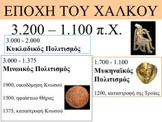 Ancient Greece, Archaeology, Geography, Therapy, Fails, Teaching, Education, History, Learning