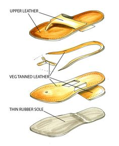 Instructions for assembling leather flipflops the way a real shoemaker would. - Instructions for assembling leather flipflops the way a real shoemaker would. Leather Tooling, Tan Leather, Leather Sandals, Make Your Own Shoes, How To Make Shoes, Flip Flops Leder, Tong Cuir, Couture Cuir, Homemade Shoes