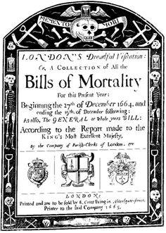 "Bubonic Plague. ""Bill of Mortality"" Front Cover, London, 1665"