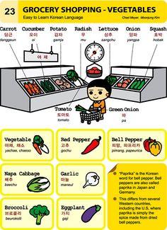 Easy to Learn Korean Language 21 ~ 30