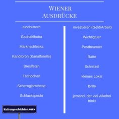 Austria, Words, Funny, Quotes, Alcohol, Language, Quotations, Funny Parenting, Hilarious