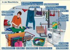 In der Waschküche