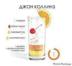 рецепты алкогольных коктейлей фото