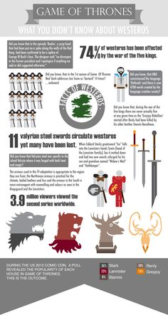 Game Of Thrones Info-Graphic by Harry Griffiths, via Behance Game Of Thrones Facts, Game Of Thrones Books, Game Of Thrones Shirts, Valar Dohaeris, Valar Morghulis, Hbo Tv Series, Fire And Ice, Former President, Cultura Pop