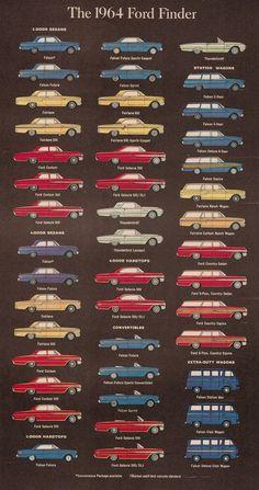 1964 Ford Finder