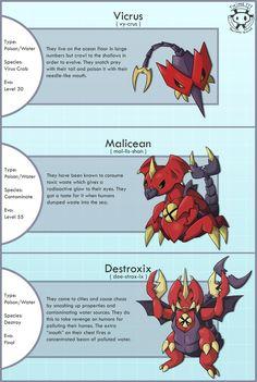Destroyah Fakemon by Twime777 on deviantART
