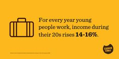 Teens who work set themselves up for financial stability in their adult lives. Unfortunately, in urban communities, teen job opportunities aren't always plentiful. That's why we're seeking to engage 200 local teens in 30,000 hours of hands-on work and classroom experience in 2015.