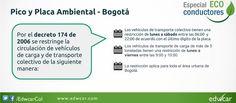 ¿Sabes qué es el pico y placa ambiental en Bogotá?