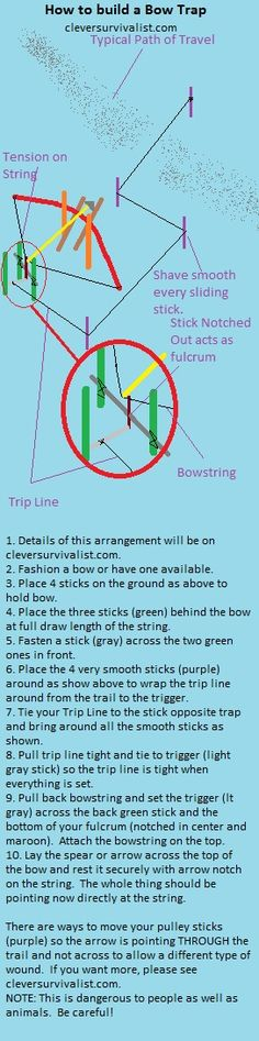 How to Build a Snare Trap 10: How to Build a Bow Trap July 30, 2013