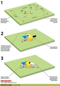 Rugby Drills, Football Drills, Best Football Players, Rugby Workout, Rugby Training, Running Training, Rugby Quotes, Rugby Poster, Rugby Coaching