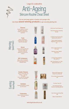 Anti Ageing Over 30's skincare routine Cheat sheet Caroline Hirons paula Begoun http://skintagremovalhelp.com/how-to-prevent-skin-tags/