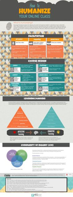 online classes Teaching Without Walls: Life Beyond the Lecture: Infographic: How to Humanize Your Online Class Teaching Tips, Learning Resources, Importance Of Time Management, Learning Theory, Web Design, Online Classroom, Instructional Design, Blended Learning, Training
