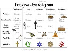 Partagé avec Dropbox Teacher Organization, Grade 3, Vocabulary, Catholic, Homeschool, Religion, Classroom, Teaching, Socialism
