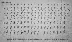自由滿洲 Sulfan Manju ( Free  Manchuria)®: 五格线满洲文字帖