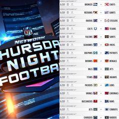 2015 NFL NETWORK/CBS THURSDAY NIGHT FOOTBALL SCHEDULE.