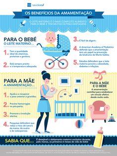 As vantagens da amamentação para o bebé e para a mãe.