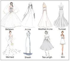 Wedding Dress Styles Chart