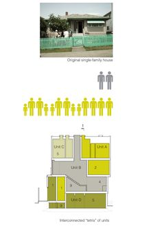 Ecological Densification Four  Townhouses / SHAPE Architecture