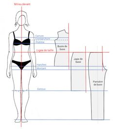 Awesome 15 Sewing tutorials tips are readily available on our website. Take a look and you wont be sorry you did. Sewing Clothes, Diy Clothes, Barbie Clothes, Sewing Hacks, Sewing Tutorials, Sewing Projects, Dress Tutorials, 1000 Lifehacks, Couture Sewing Techniques