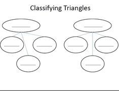 graphic organizer classifying polygons from triangles - Google Search