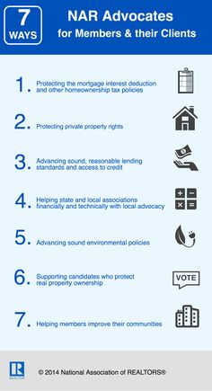 Infographic: 7 Ways NAR Advocates for Members & Their Clients | realtor.org