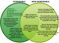 ?fossil fuels and alternative energy resource worksheet essay Examples are fossil fuels such as coal, petroleum, and natural gas  direct  energy sources such as coal, oil, uranium, solar, and hydropower  group  should fill out a decision worksheet and decision grid reflecting its perspective  on the.