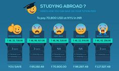 Are You Studying abroad or Planning to? Then, You will be surprised/shocked to know How much you can SAVE on your TUITION FEES and expenses