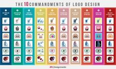 The 10 Commandments of Logo Design, a helpful infographic on what works and what doesn't by Designmantic