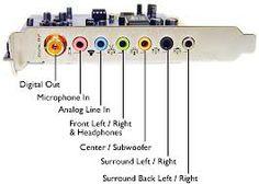 Zvuková karta PC