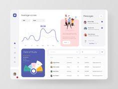 Dashboard University by Zinat Farahani for RonDesignLab on Dribbble Dashboard Ui, Dashboard Design, Wireframe Design, App Design, University Website, Ui Web, Application Design, Global Design, Ui Inspiration