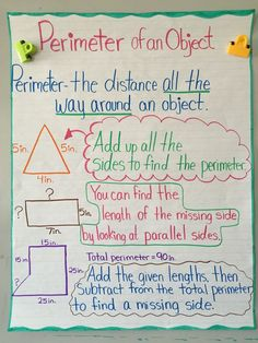 Perimeter anchor chart third grade missing length (image only) Math Charts, Writing Anchor Charts, Math Strategies, Math Resources, Multiplication Strategies, Math Classroom, Math Math, Math Games, Classroom Ideas