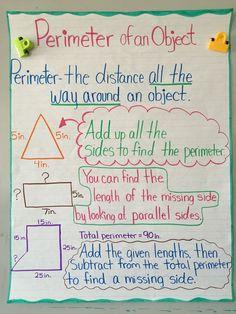 Perimeter anchor chart third grade missing length