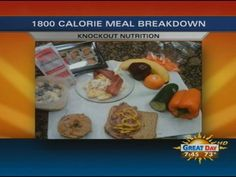 1800 Calorie Diet For Your Healthy Life Style