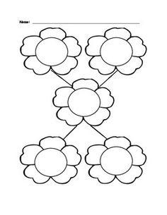 GRAPHIC ORGANIZER (FLOWER) - TeachersPayTeachers.
