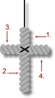 Knotted cross visual for twine rosaries