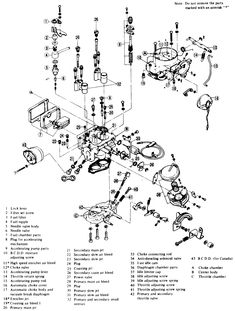Service Manual Of Nissan 1400 Pick Up nissan 1400 carburetor diagram PDF nissan 1400 carburetor manual PDF nissan 1400 bakkie engine manual PDF 1986 nissan 1400 workshop manual PDF Nissan