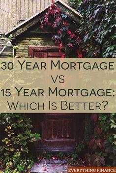 mortgage rates honolulu hi