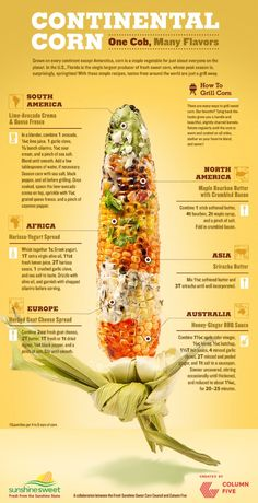 How to Grill 6 Slathery Corn on the Cobs Based on Your Continent,