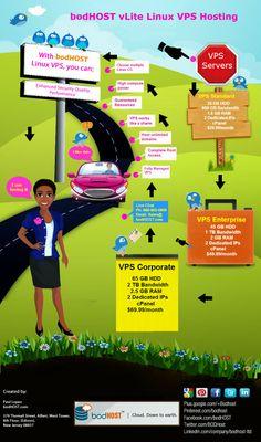 #bodHOST #vLite #VPS #Servers