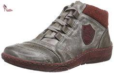 Remonte D3871 42, Sneakers Basses Femme, Gris (Gris Combiné), 40 EU (6.5 UK)