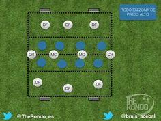Progresión metodológica: de juego de posición a partido modificado - YouTube Soccer Coaching, Soccer Training, Football Drills, Toddlers, Sports, Ideas, Soccer Workouts, Soccer Drills, Training Workouts