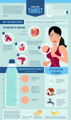 Dehydration Prevention Infographics - The 'Insurance Quotes' Chart Advises on How to Sta (GALLERY) Healthy Tips, How To Stay Healthy, Lose Weight, Weight Loss, Water Weight, Health Facts, Eat Right, Natural Medicine, Health And Wellbeing