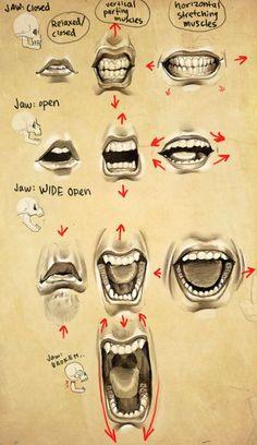 Como desenhar bocas