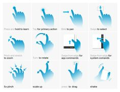 UX Gesture Icons