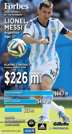 I really dont care what he is worth, I LOVE HIM , he is an Awesome footballer ! :> Lionel Messi, by the numbers