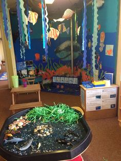 Under The Sea - Aquarium Role Play Area. This theme is so much fun with lots of crafts to add! Under The Sea Crafts, Under The Sea Theme, Dramatic Play Area, Dramatic Play Centers, Classroom Setting, Classroom Decor, Book Corner Classroom, Play Corner, Small World Play