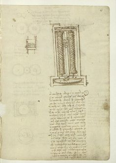 Part Two Clever Codex Madrid Facsimile
